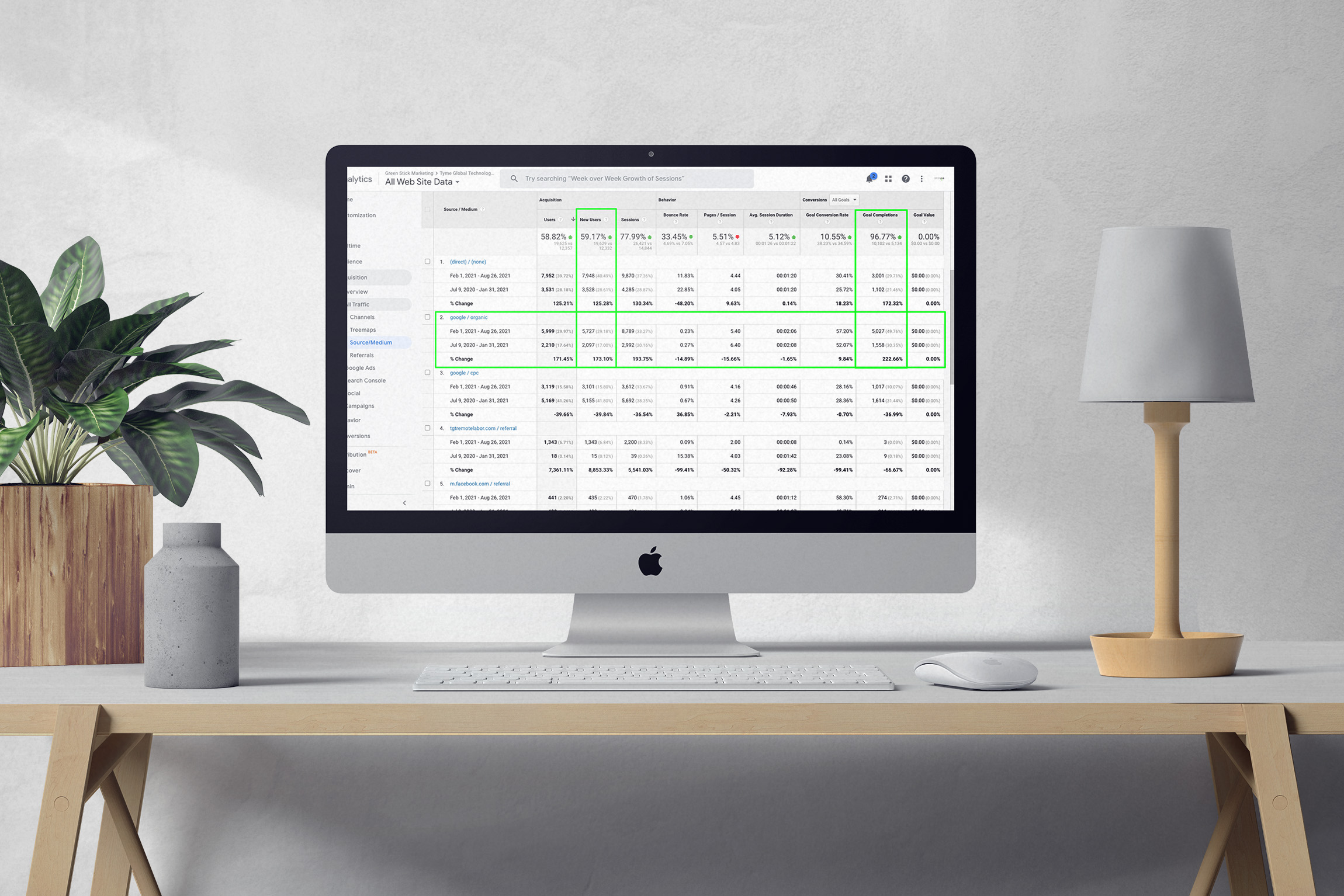 GREENstick Marketing Search Engine Optimization Services